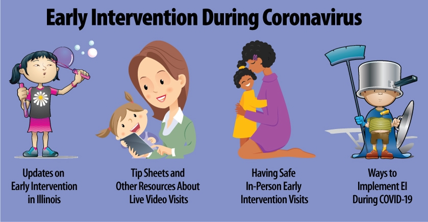 Everyday Early Intervention During Coronavirus